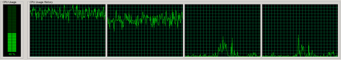 CPU_Usage_After