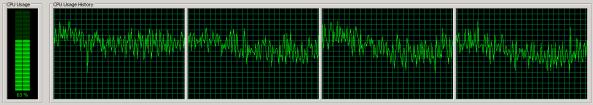CPU_Usage_Before