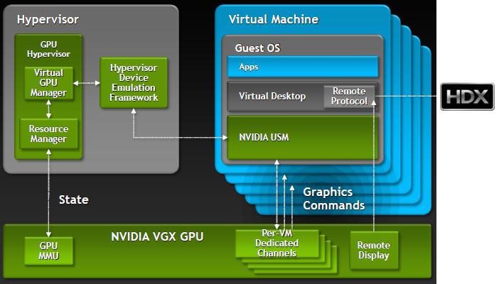A graphical deep dive into XenDesktop 7 | BramWolfs com